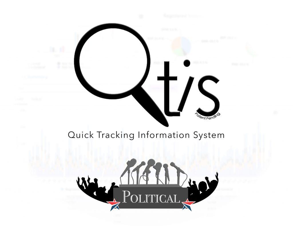 Qtis Campaign Circle